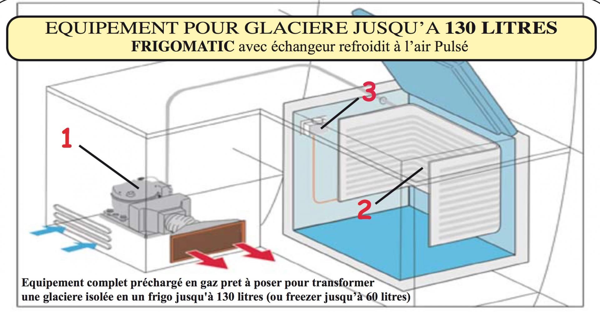 groupe froid frigoboat frigomatic pour frigo glaci re bateau. Black Bedroom Furniture Sets. Home Design Ideas